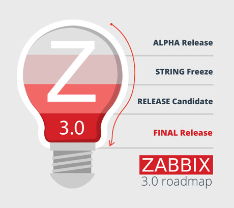 roadmap-bulb-small